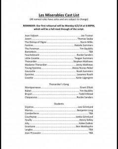 Cast List-Page 1